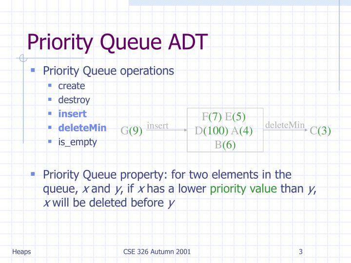 Priority Queue ADT