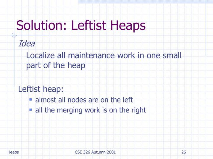 Solution: Leftist Heaps