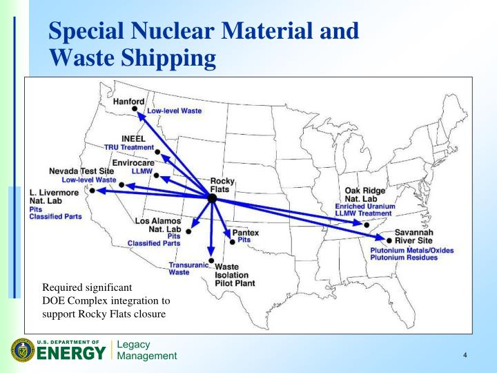 Special Nuclear Material and