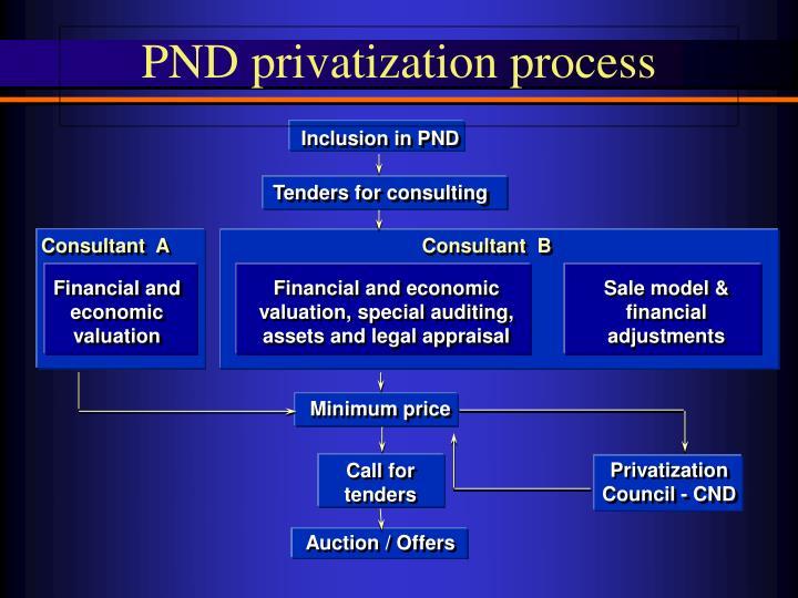 Inclusion in PND