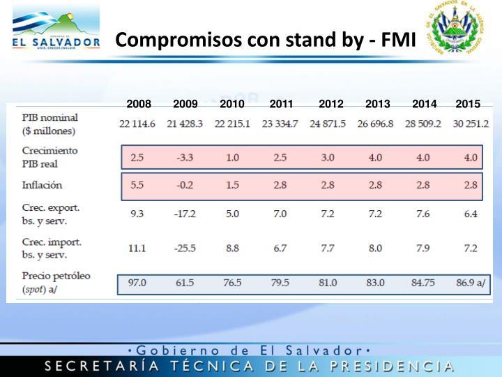 Compromisos con stand by - FMI