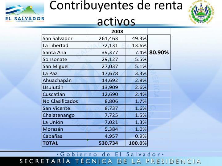 Contribuyentes de renta activos