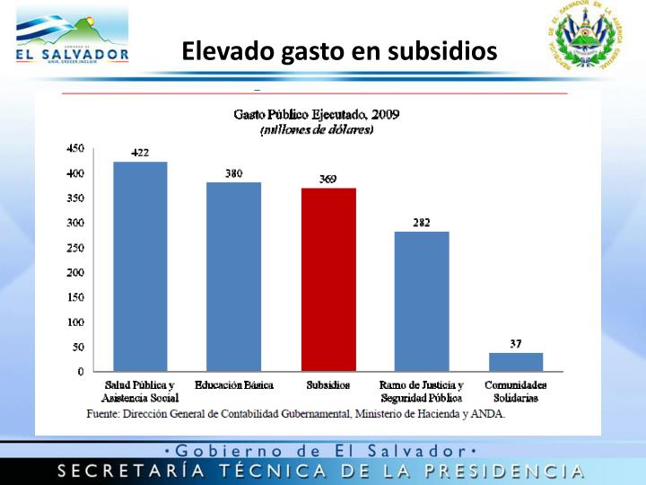 Elevado gasto en subsidios