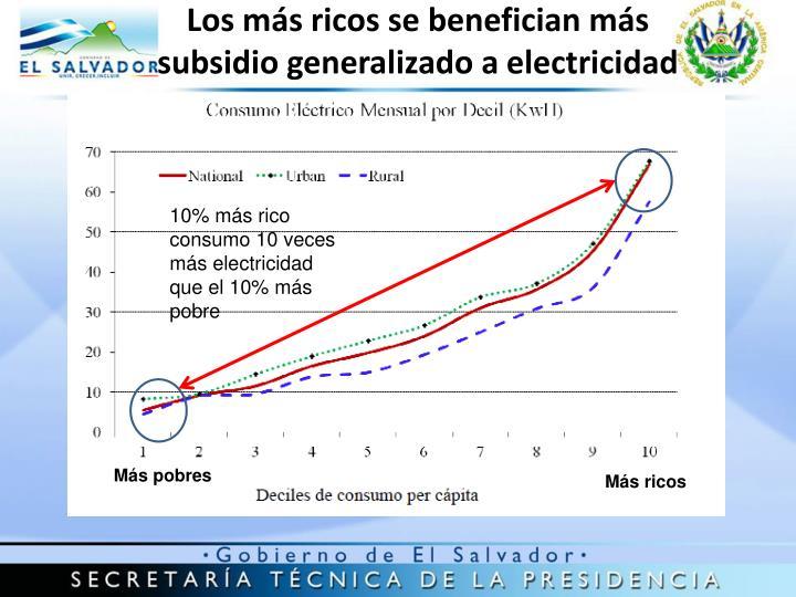 Los más ricos se benefician más