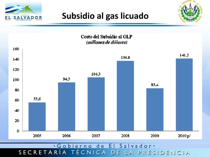 Subsidio al gas licuado