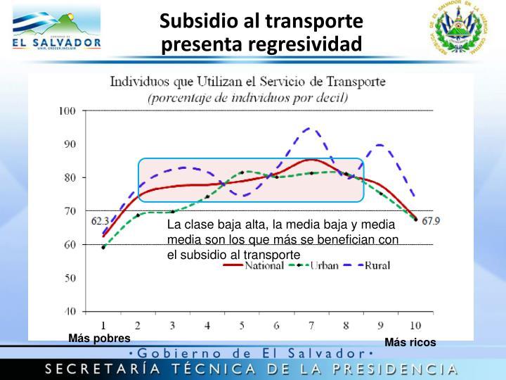 Subsidio al transporte presenta regresividad