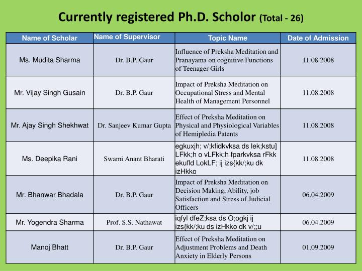 Currently registered Ph.D. Scholor