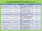 currently registered ph d scholor total 26