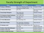 faculty strength of department