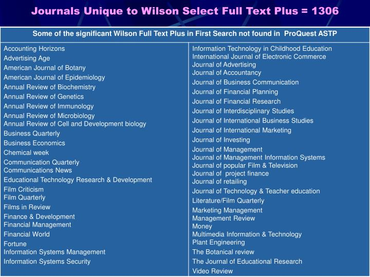 Journals Unique to Wilson Select Full Text Plus