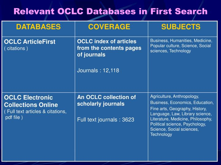 Relevant OCLC Databases in First Search