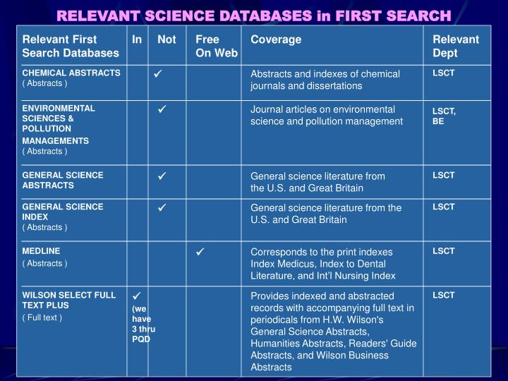 RELEVANT SCIENCE DATABASES in FIRST SEARCH