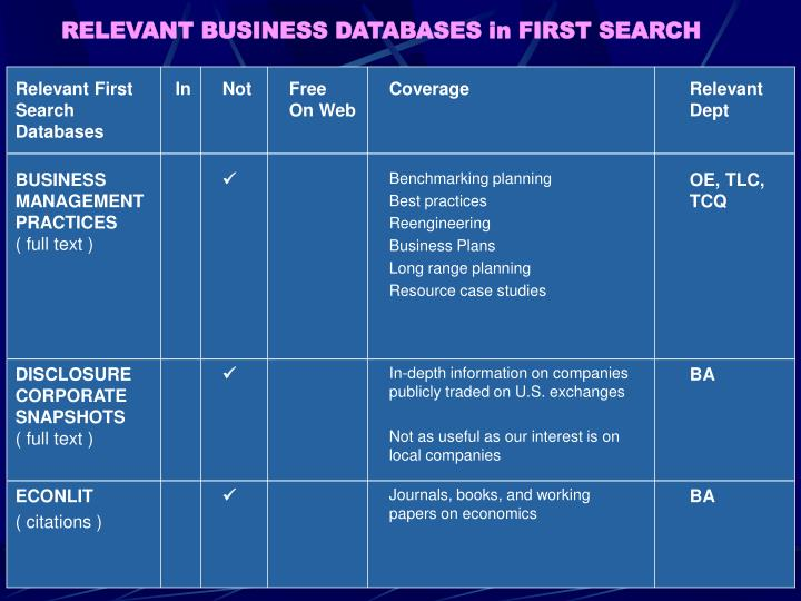 Relevant First Search Databases