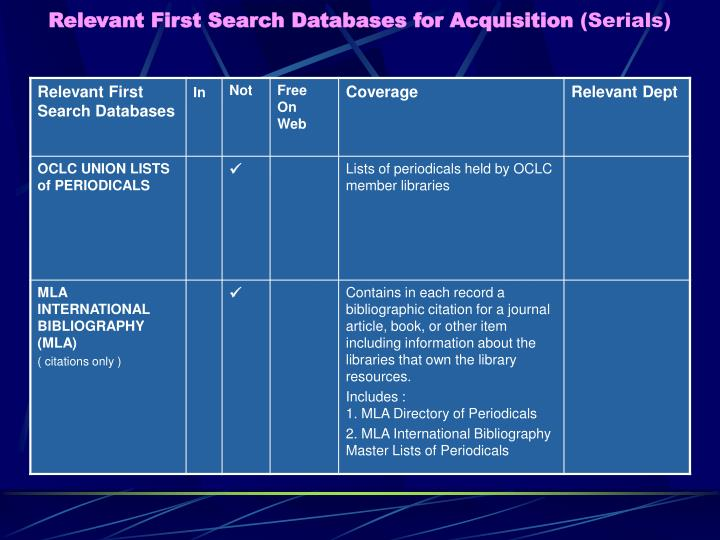 Relevant First Search Databases for Acquisition
