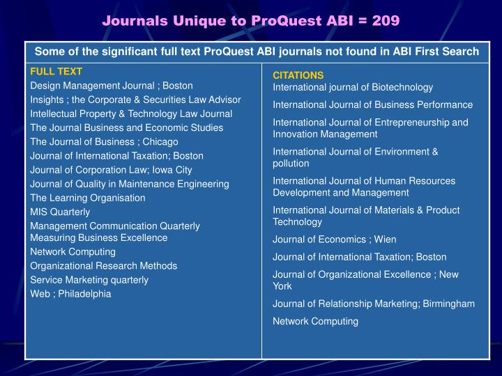 Some of the significant full text ProQuest ABI journals not found in ABI First Search