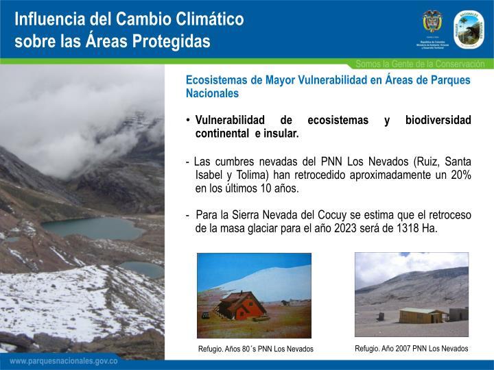 Influencia del Cambio Climático