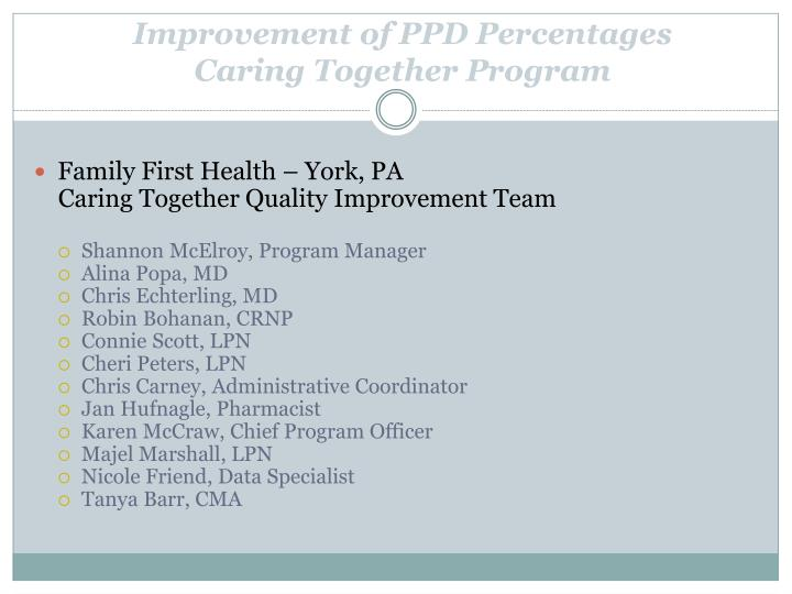 Improvement of PPD Percentages