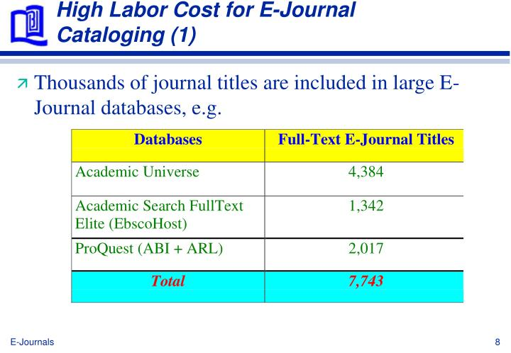 High Labor Cost for E-Journal Cataloging (1)
