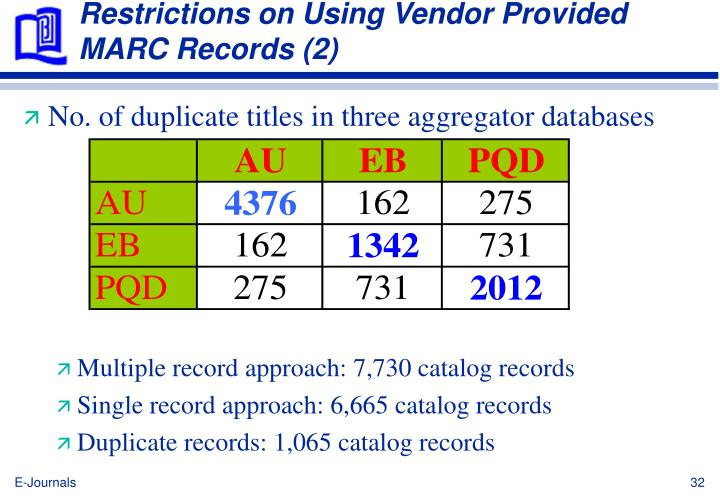 Restrictions on Using Vendor Provided MARC Records (2)