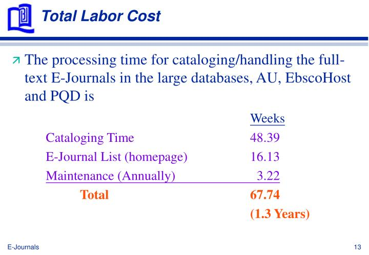 Total Labor Cost