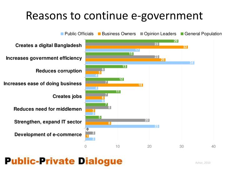 Reasons to continue e-government