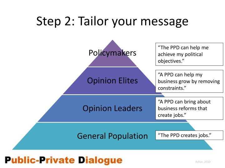 Step 2: Tailor your message