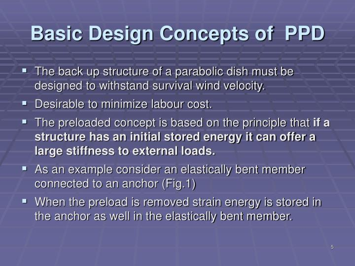 Basic Design Concepts of  PPD