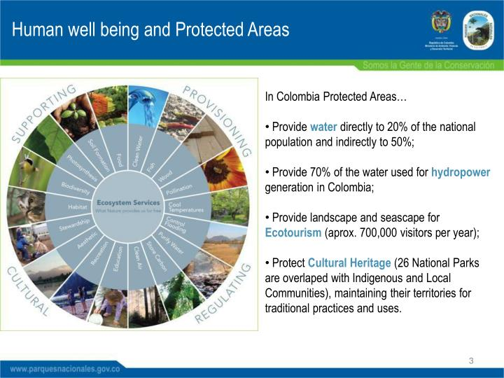 Human well being and Protected Areas