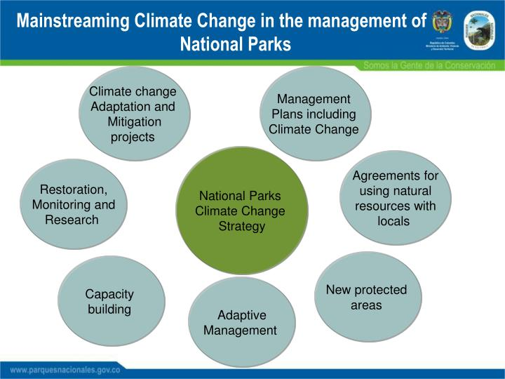 Mainstreaming Climate Change in the management of National Parks
