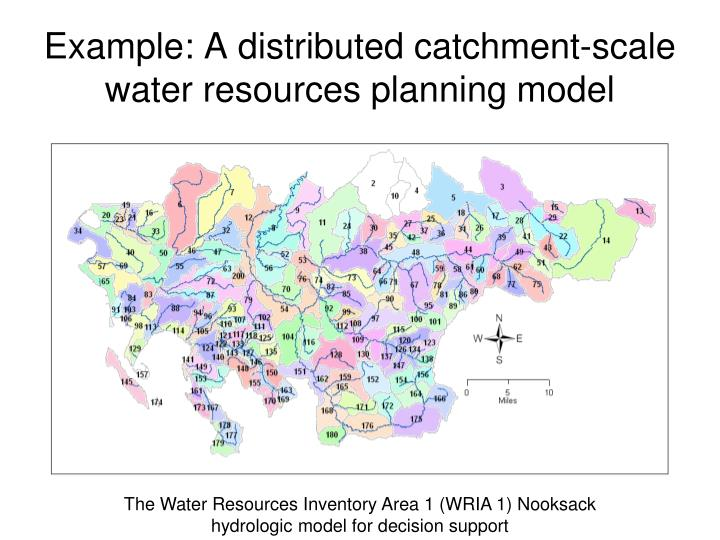 Example: A distributed catchment-scale water resources planning model