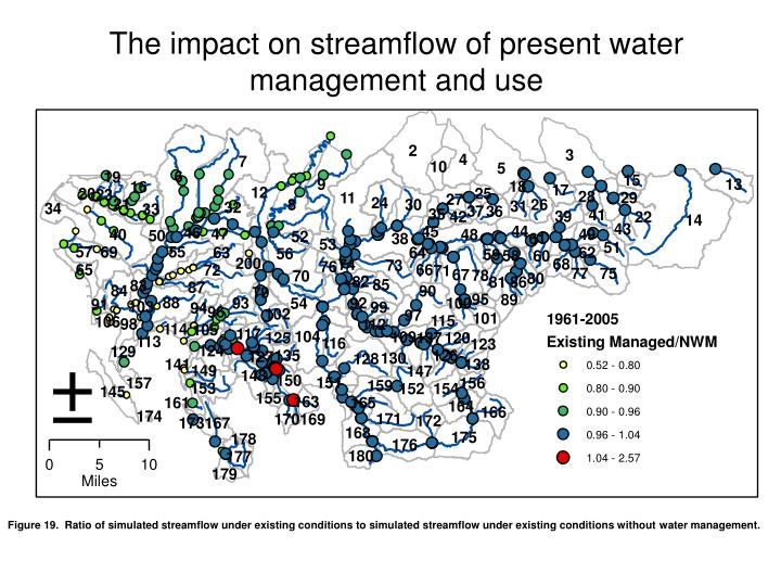 The impact on streamflow of present water management and use