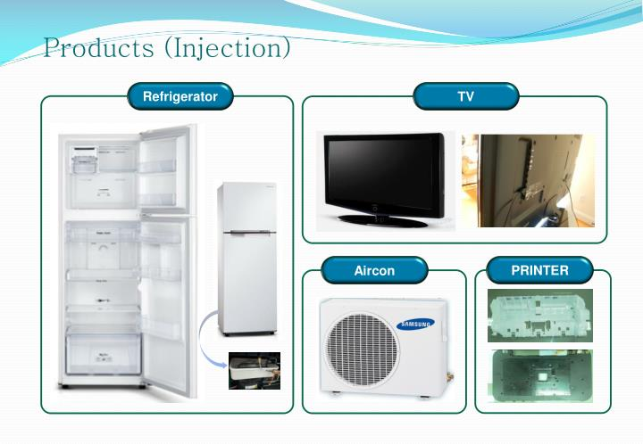 Products (Injection)