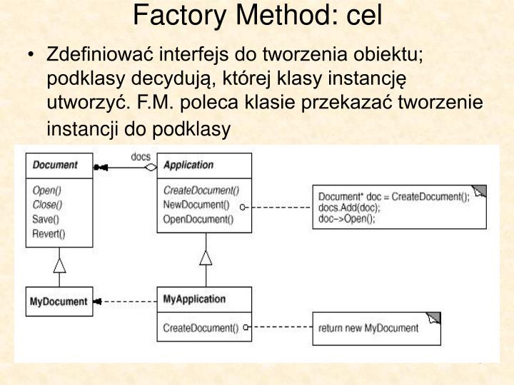 Factory Method: cel
