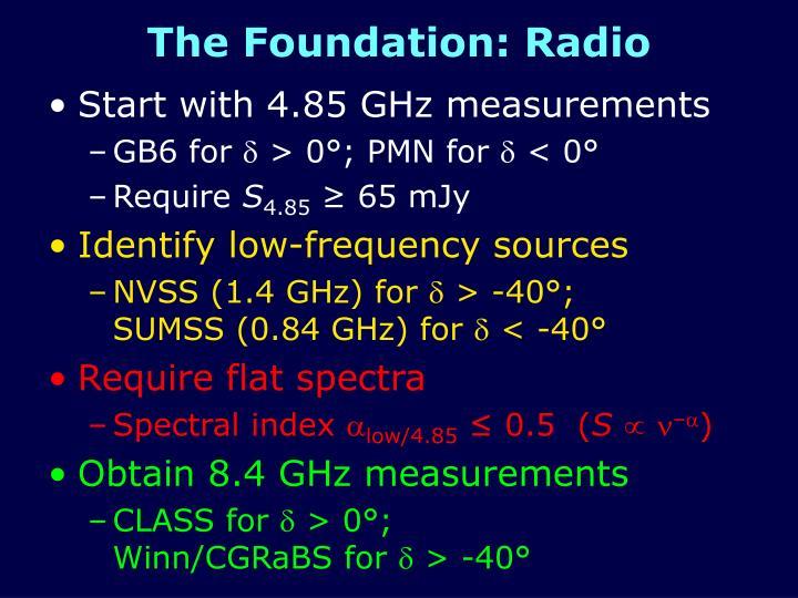 The Foundation: Radio