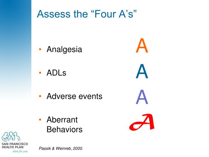 "Assess the ""Four A's"""