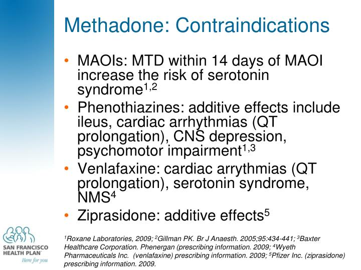 Methadone: Contraindications