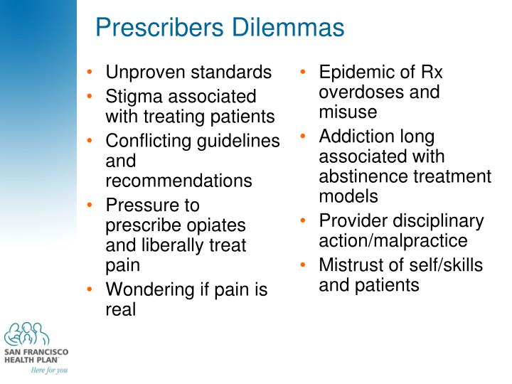 Prescribers Dilemmas