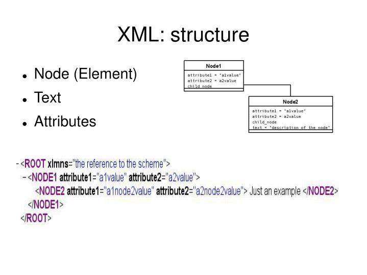XML: structure