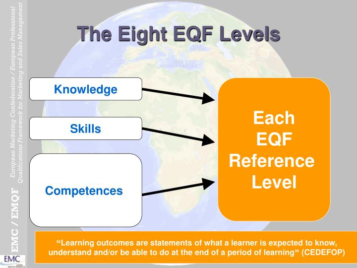 The Eight EQF Levels