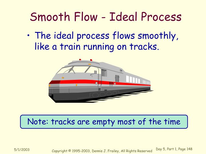Smooth Flow - Ideal Process