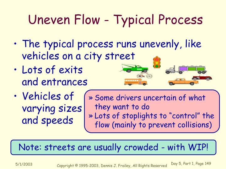 Uneven Flow - Typical Process