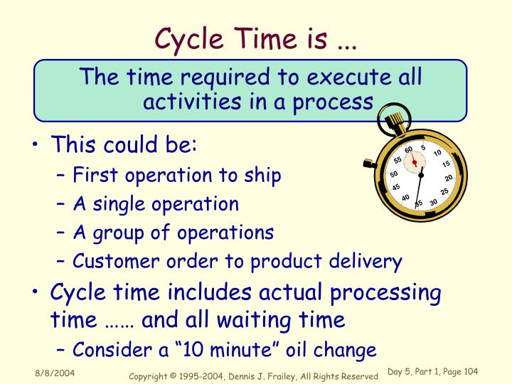 Cycle Time is ...