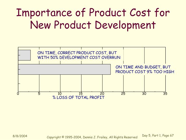 ON TIME, CORRECT PRODUCT COST, BUT