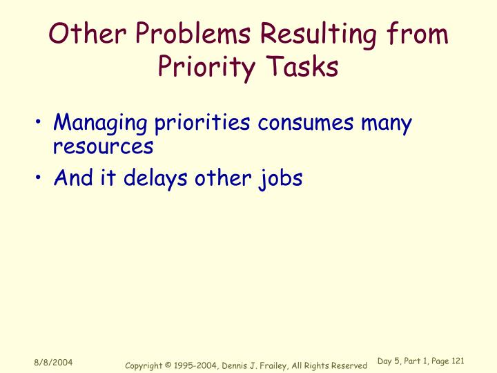 Other Problems Resulting from Priority Tasks