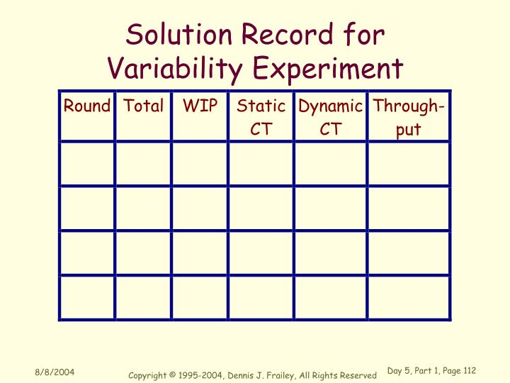 Solution Record for