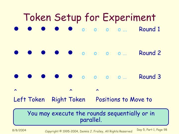Token Setup for Experiment