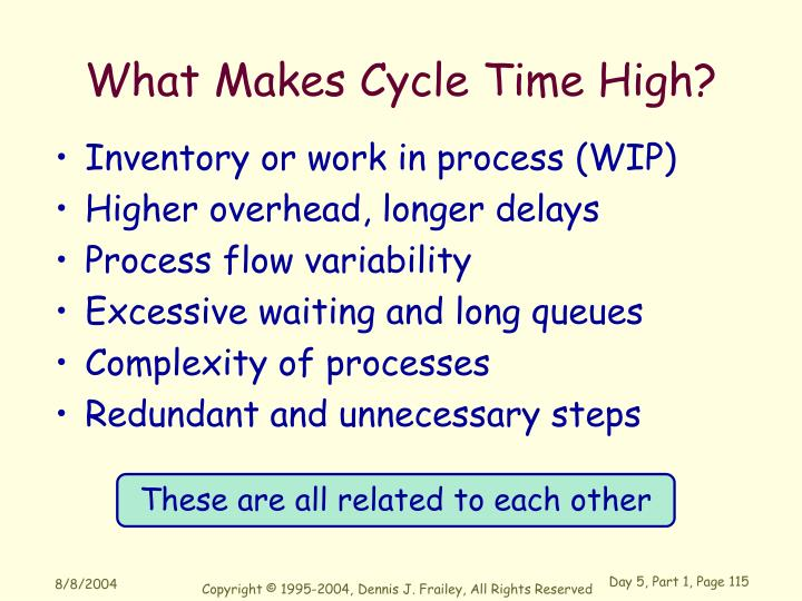 What Makes Cycle Time High?