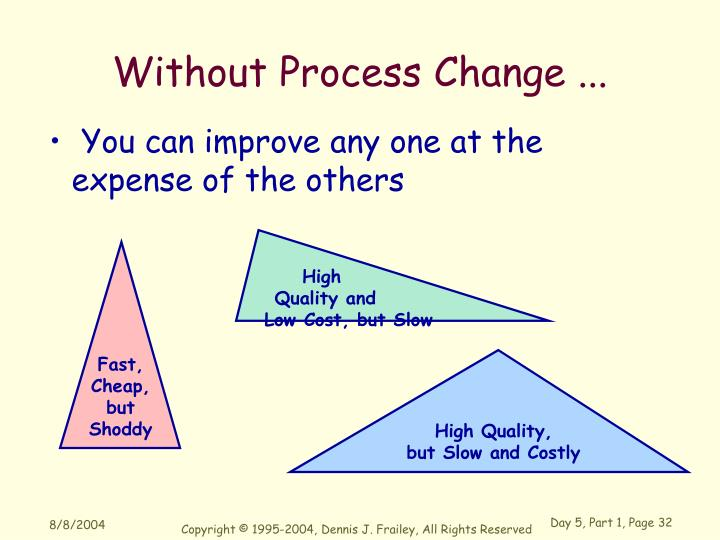 Without Process Change ...