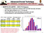 advanced dvorak technique adt validation comparisons with sab dvt