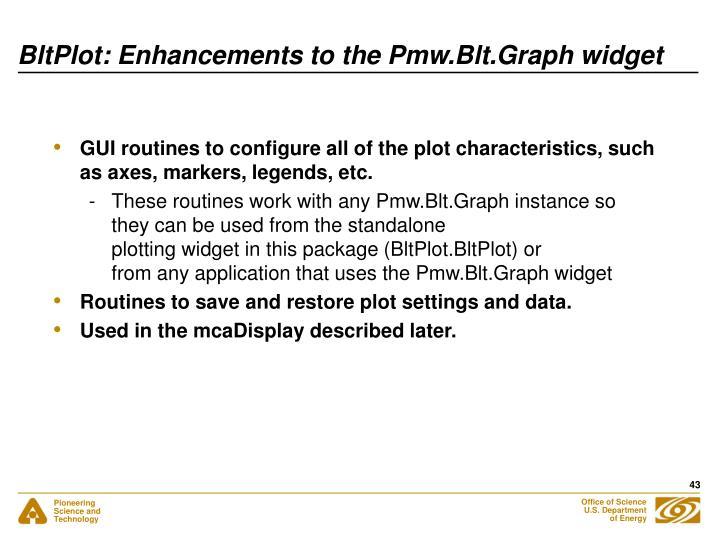 BltPlot: Enhancementstothe Pmw.Blt.Graph widget